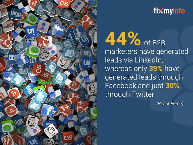 LinkedIn vs Facebook B2B advertising – and more stats